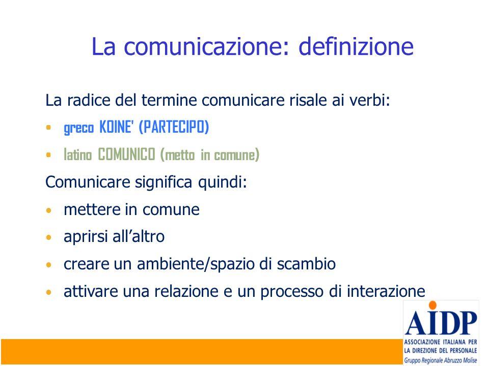 La comunicazione: definizione