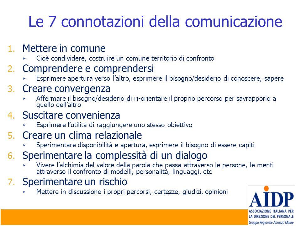 Le 7 connotazioni della comunicazione
