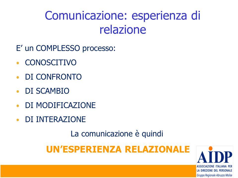 Comunicazione: esperienza di relazione