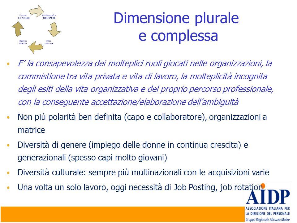 Dimensione plurale e complessa