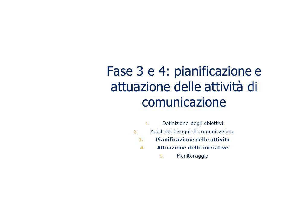 Pianificazione delle attività Attuazione delle iniziative