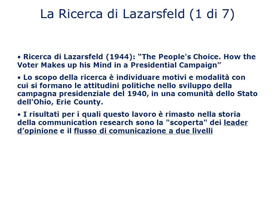 La Ricerca di Lazarsfeld (1 di 7)