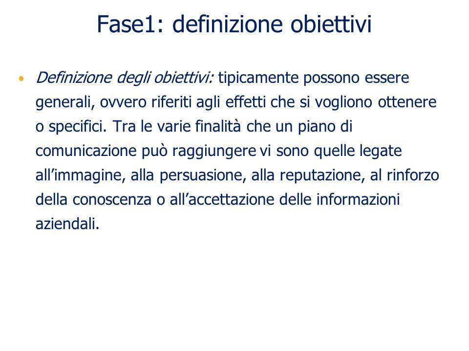 Fase1: definizione obiettivi
