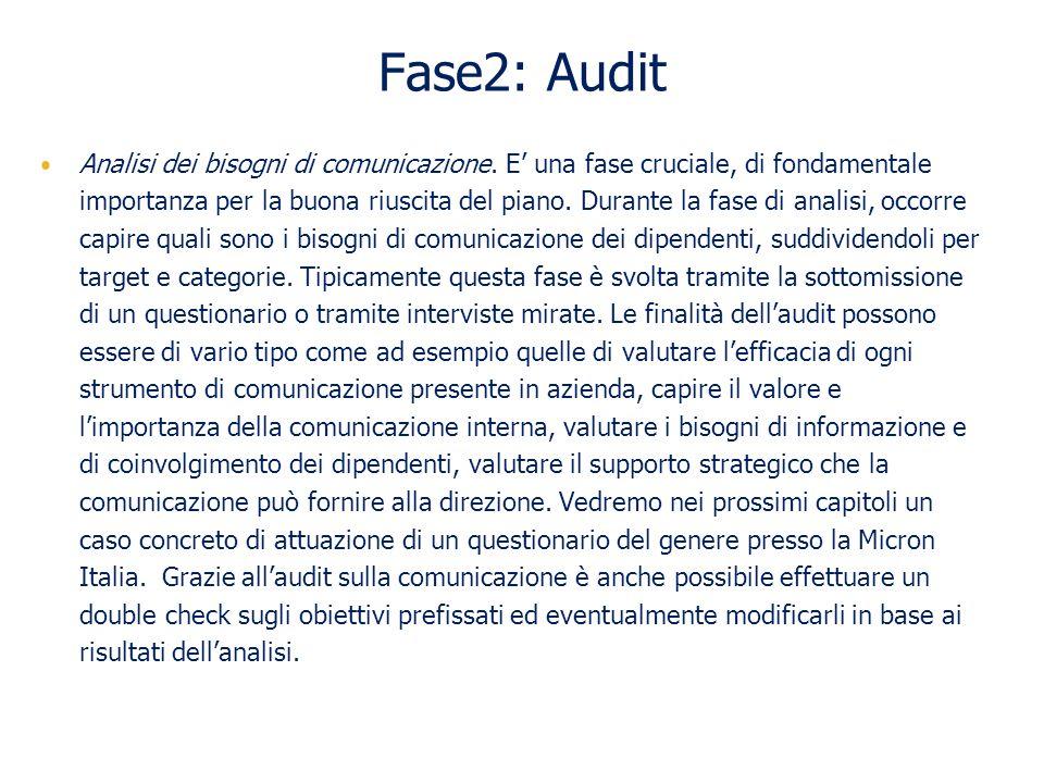Fase2: Audit