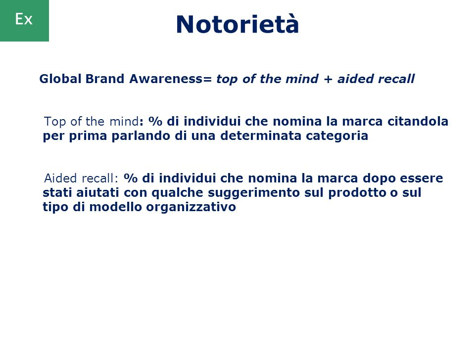 Notorietà Ex Global Brand Awareness= top of the mind + aided recall