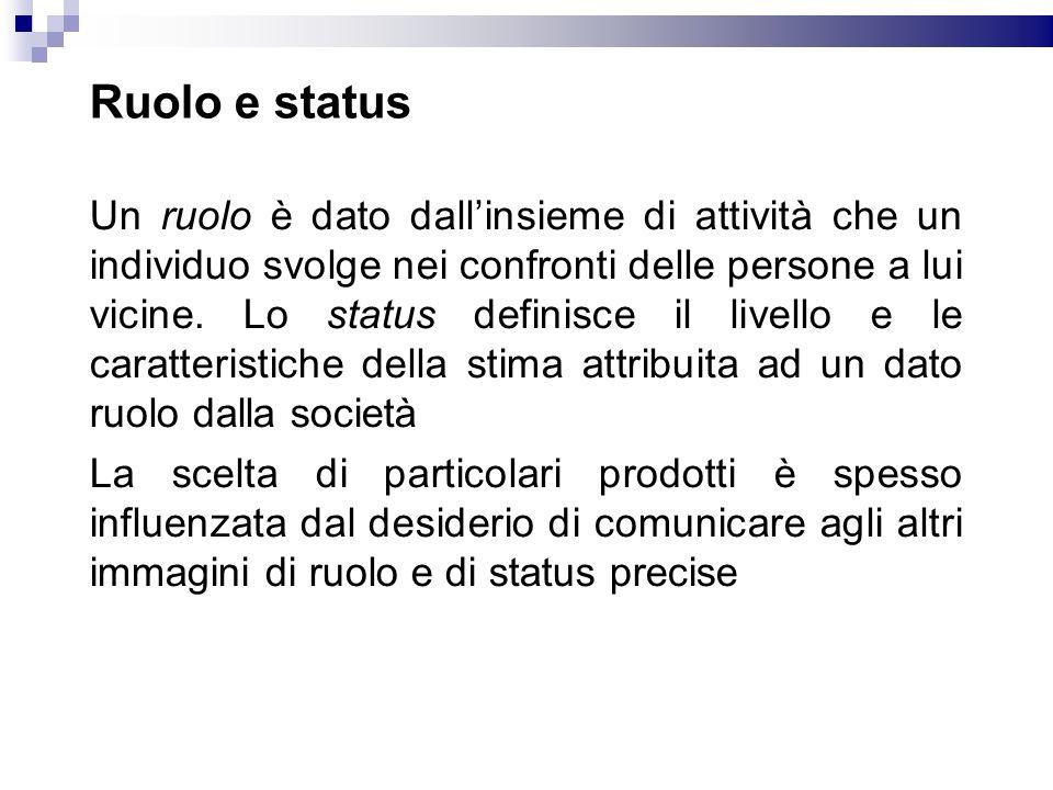 Ruolo e status