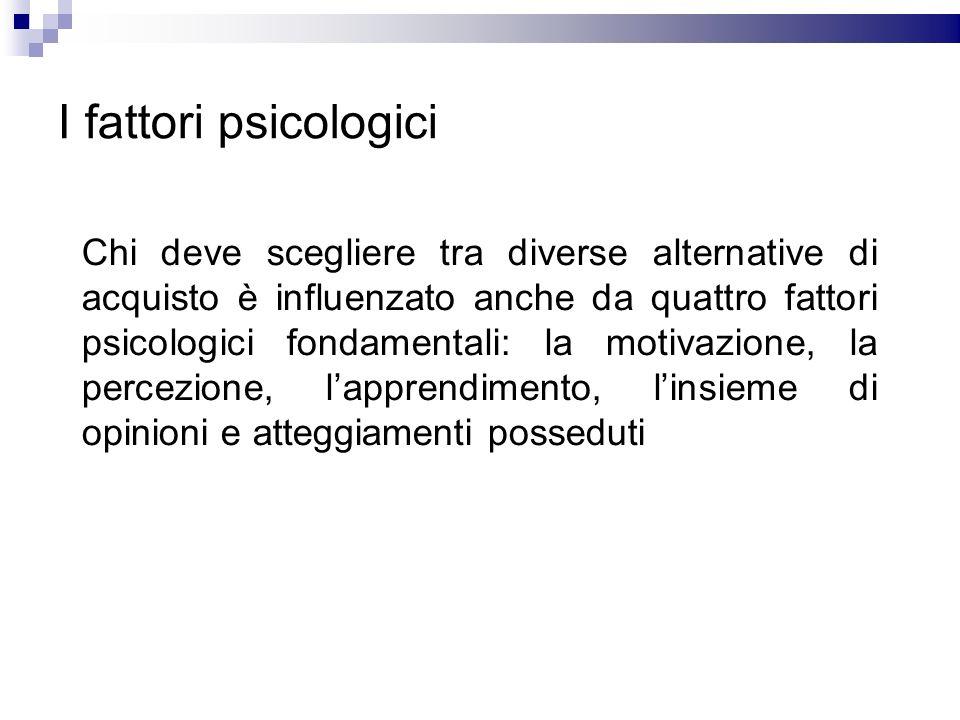 I fattori psicologici
