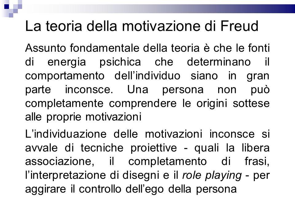 La teoria della motivazione di Freud