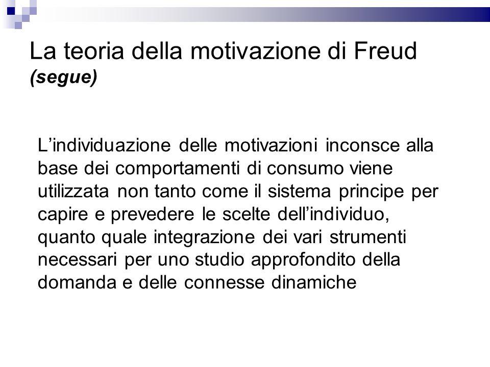 La teoria della motivazione di Freud (segue)