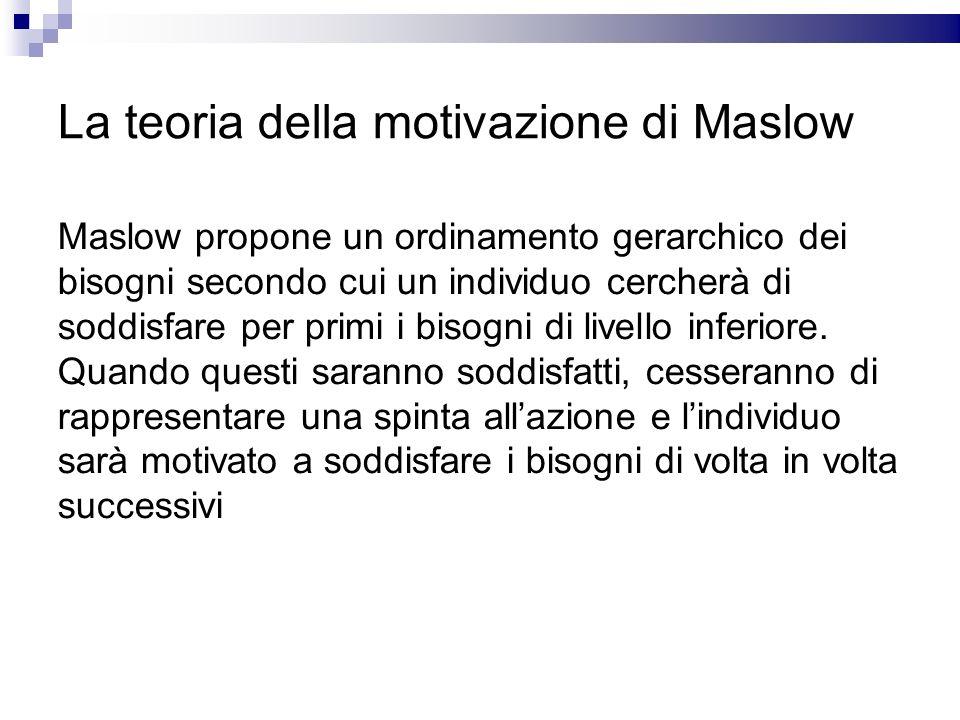 La teoria della motivazione di Maslow