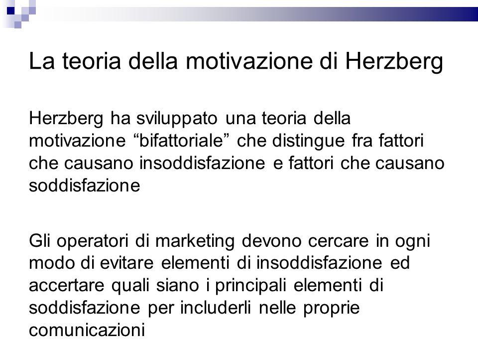 La teoria della motivazione di Herzberg