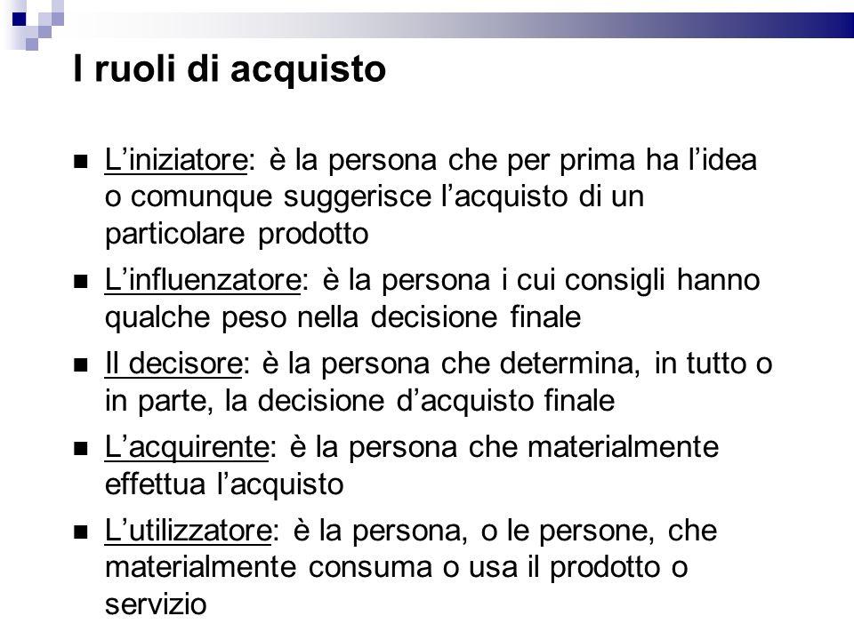 I ruoli di acquisto L'iniziatore: è la persona che per prima ha l'idea o comunque suggerisce l'acquisto di un particolare prodotto.