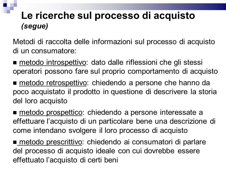 Le ricerche sul processo di acquisto (segue)