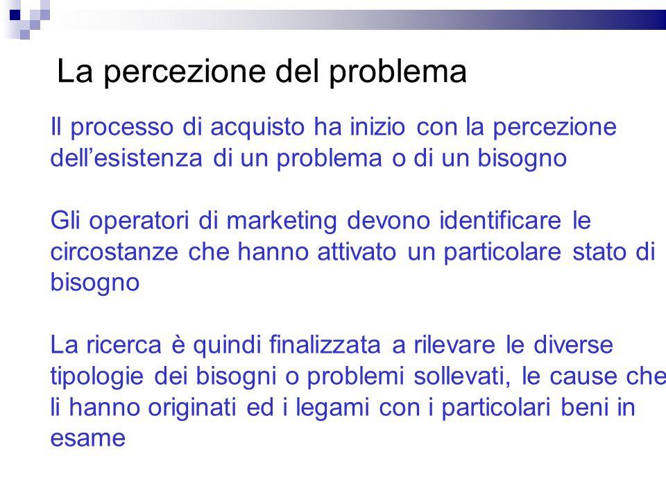 La percezione del problema