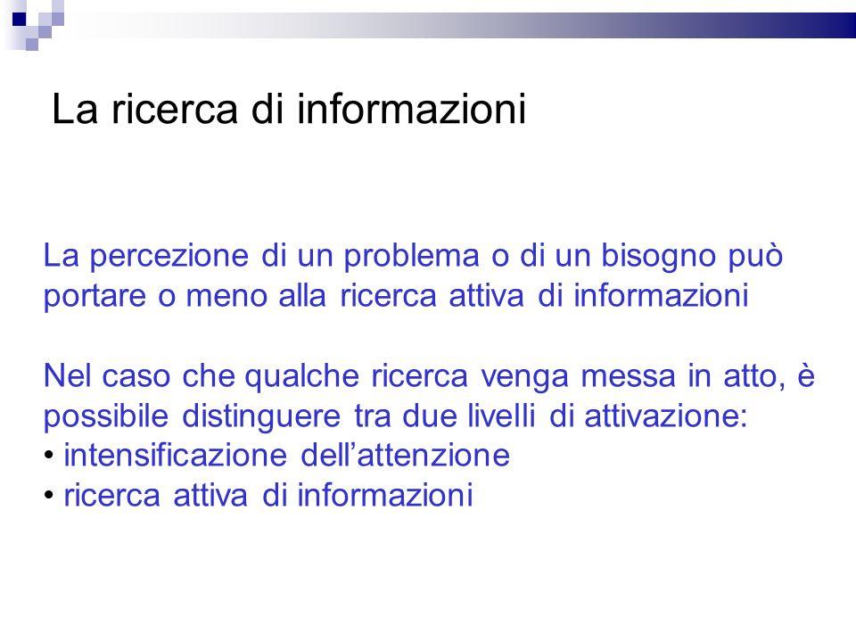 La ricerca di informazioni