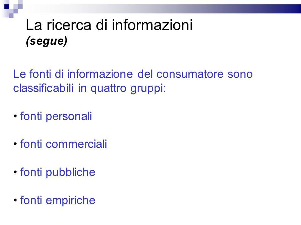 La ricerca di informazioni (segue)