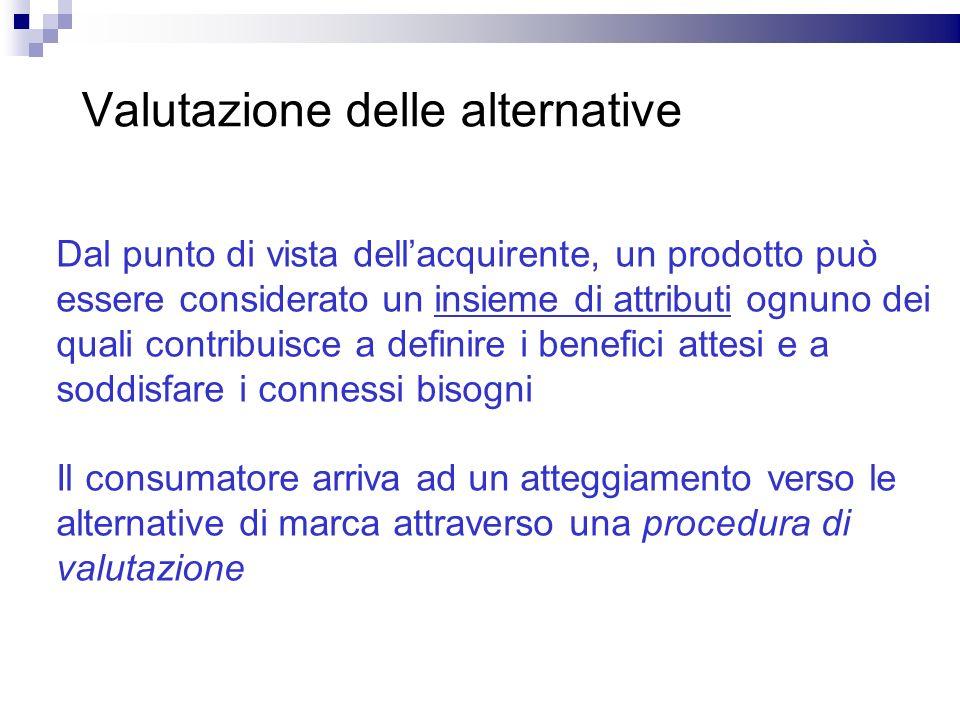 Valutazione delle alternative