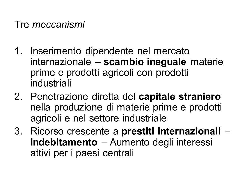 Tre meccanismi Inserimento dipendente nel mercato internazionale – scambio ineguale materie prime e prodotti agricoli con prodotti industriali.