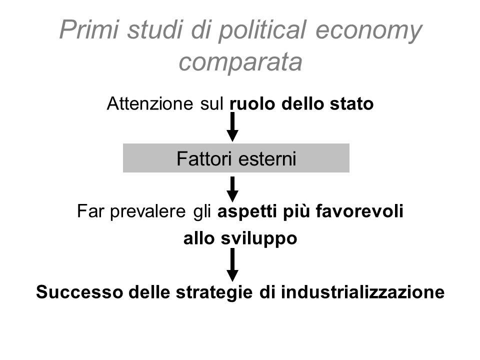 Primi studi di political economy comparata