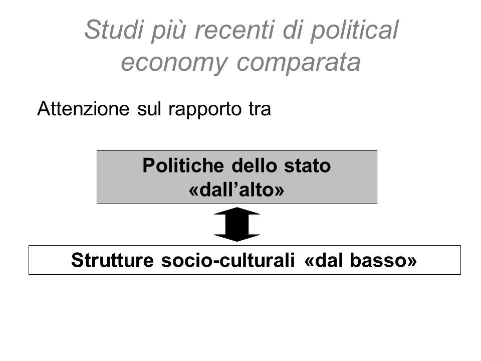 Studi più recenti di political economy comparata