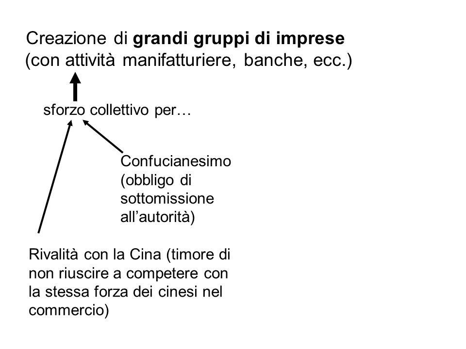 Creazione di grandi gruppi di imprese (con attività manifatturiere, banche, ecc.)