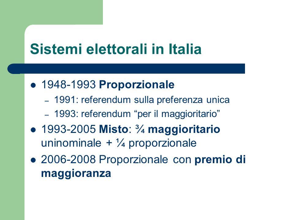Sistemi elettorali in Italia