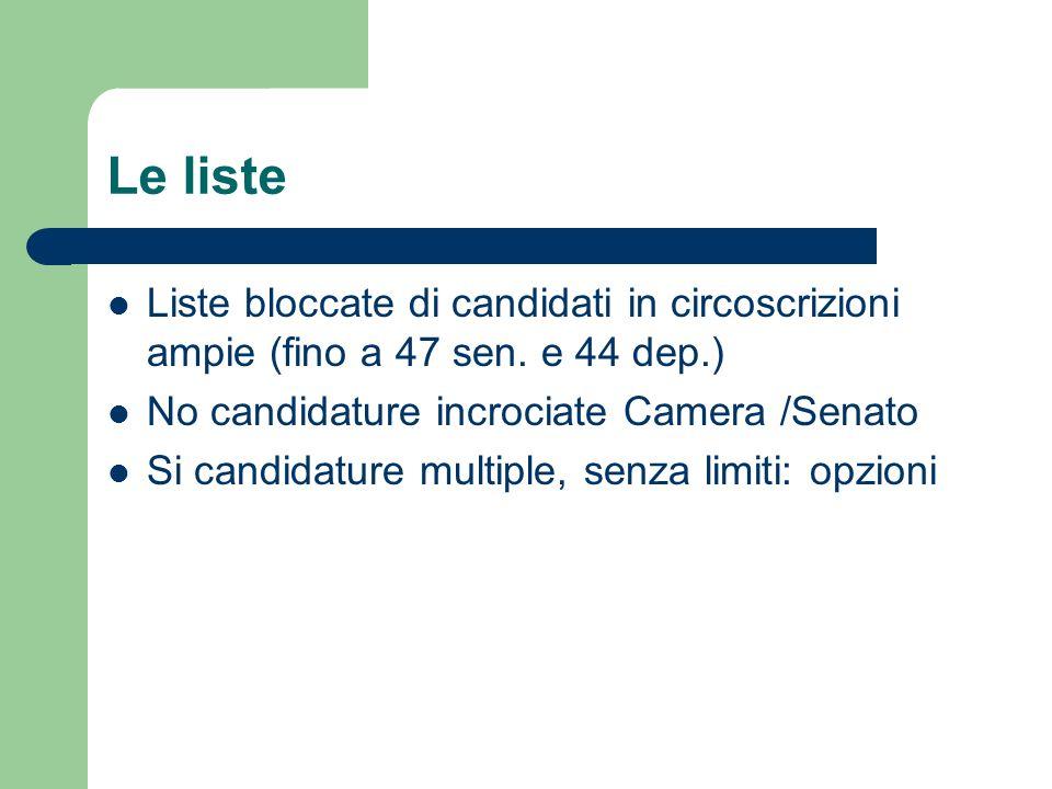 Le liste Liste bloccate di candidati in circoscrizioni ampie (fino a 47 sen. e 44 dep.) No candidature incrociate Camera /Senato.