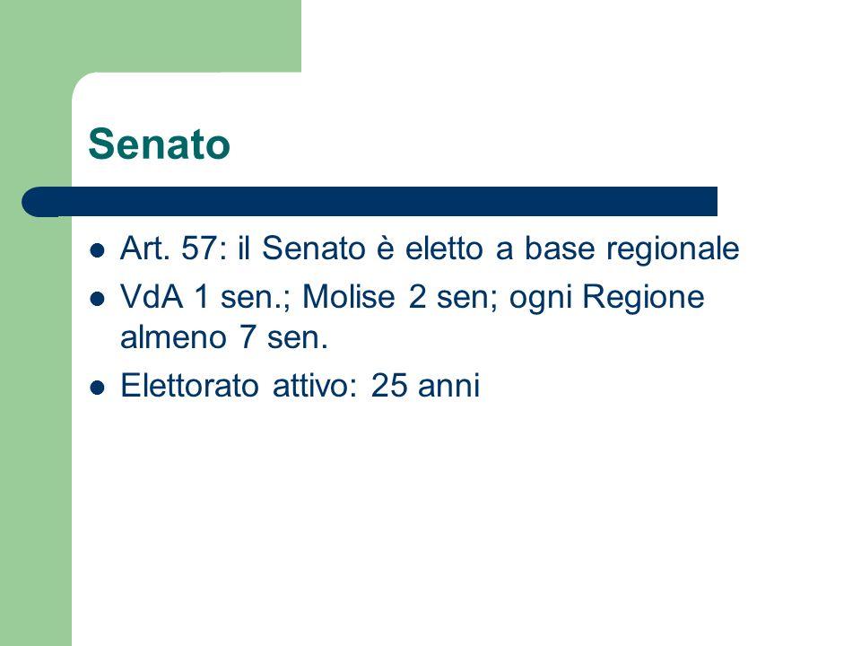 Senato Art. 57: il Senato è eletto a base regionale