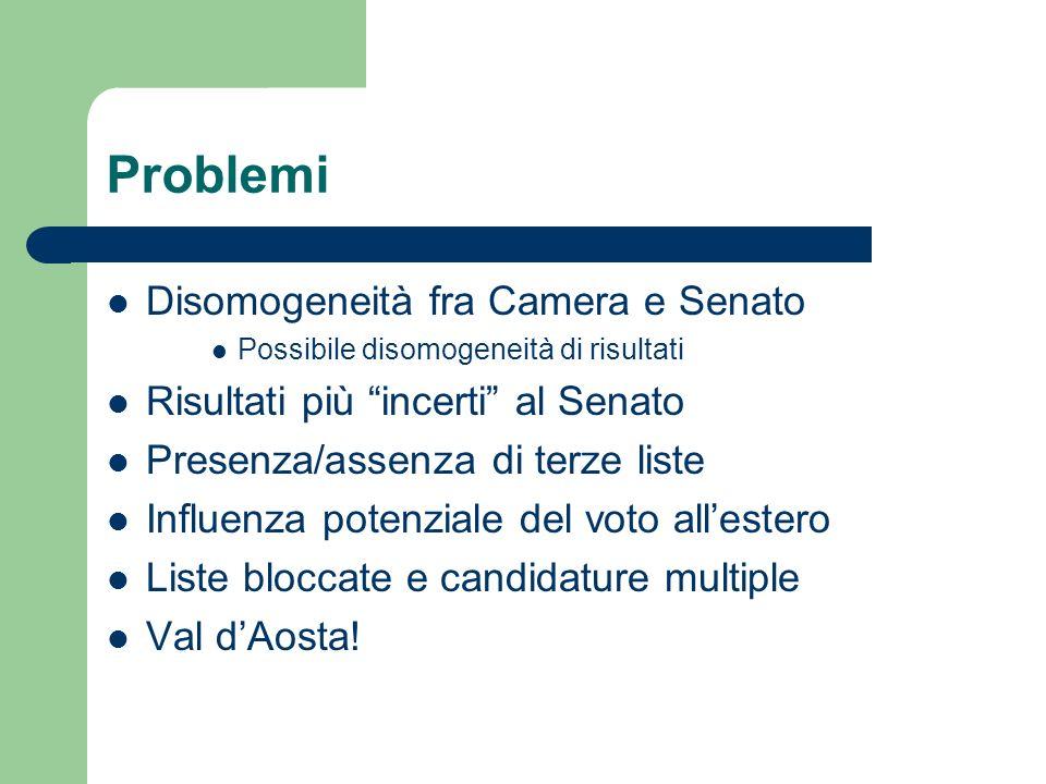 Problemi Disomogeneità fra Camera e Senato