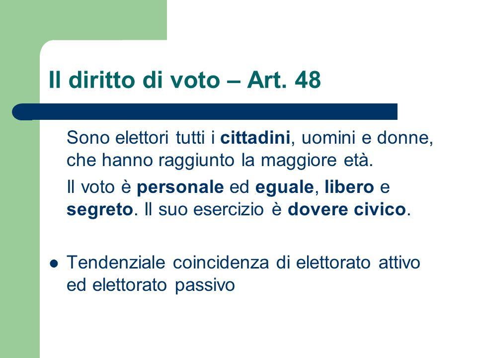 Il diritto di voto – Art. 48 Sono elettori tutti i cittadini, uomini e donne, che hanno raggiunto la maggiore età.