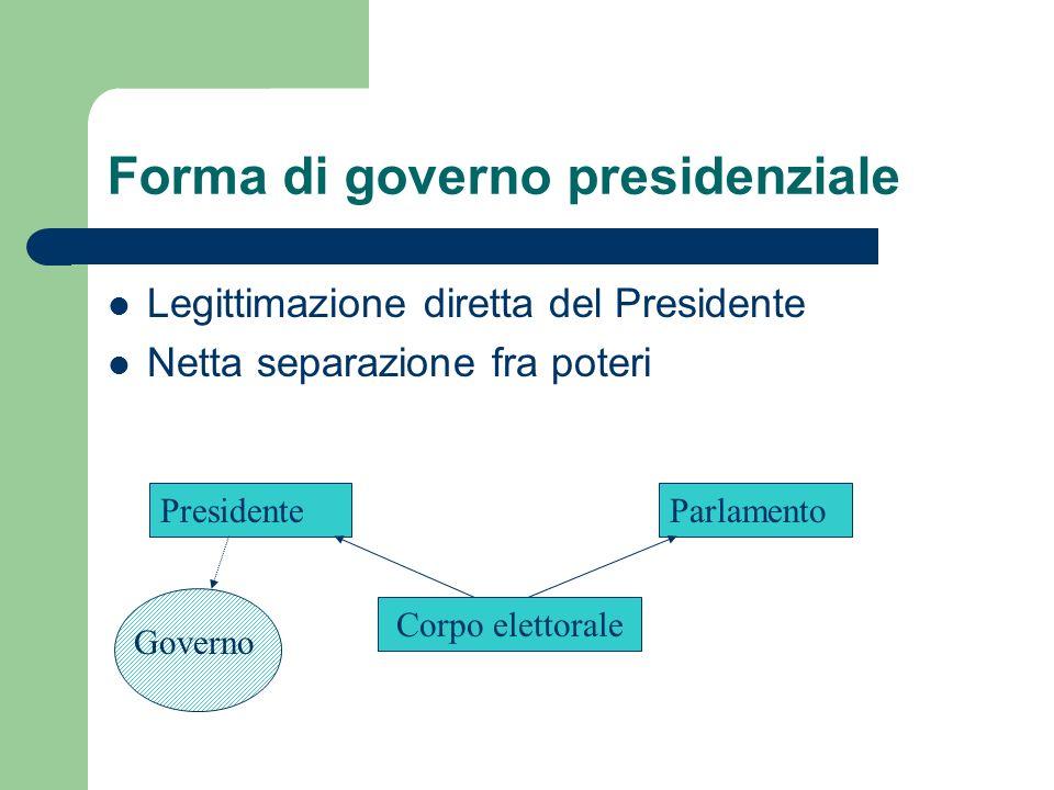 Forma di governo indica i rapporti che intercorrono tra for Diretta dal parlamento