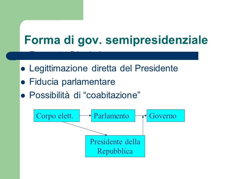 Forma di gov. semipresidenziale