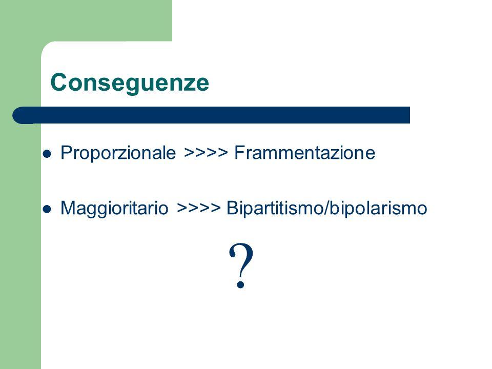 Conseguenze Proporzionale >>>> Frammentazione