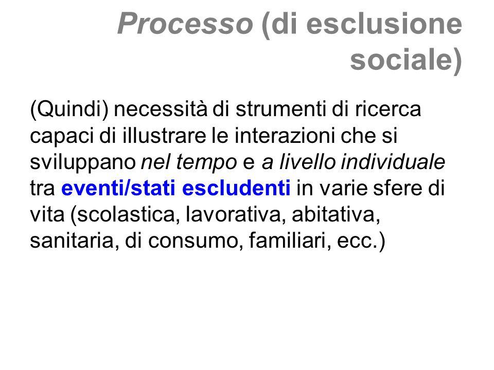 Processo (di esclusione sociale)