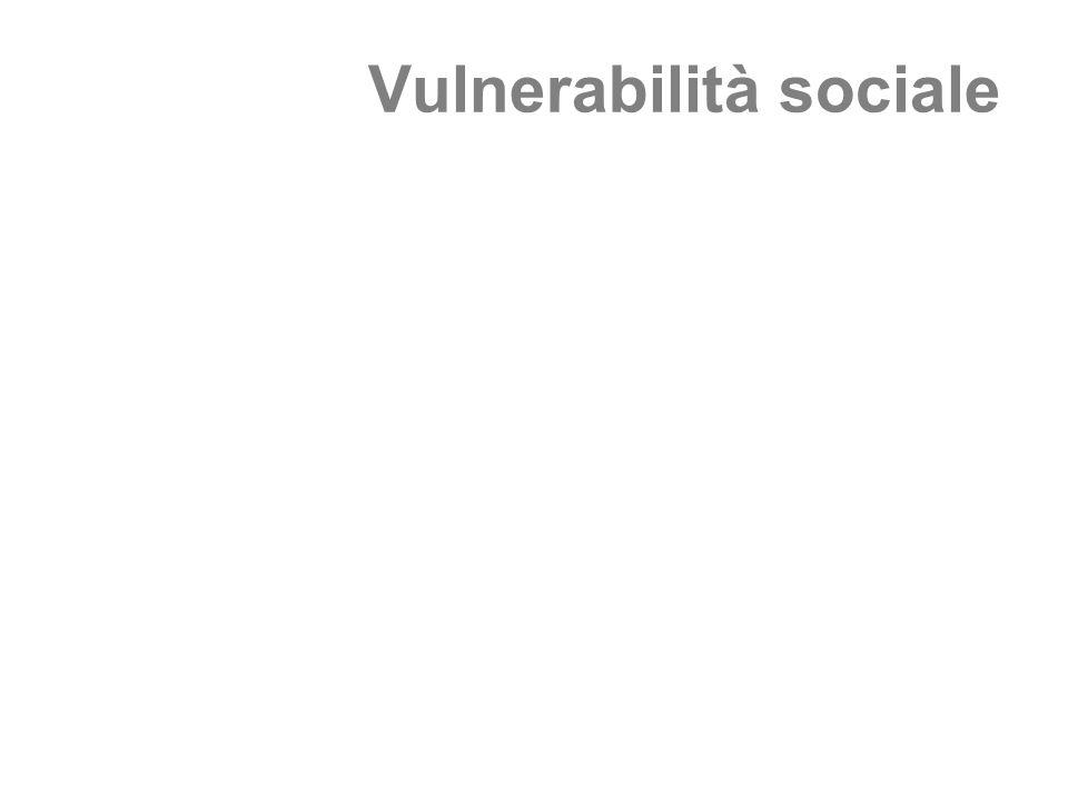 Vulnerabilità sociale