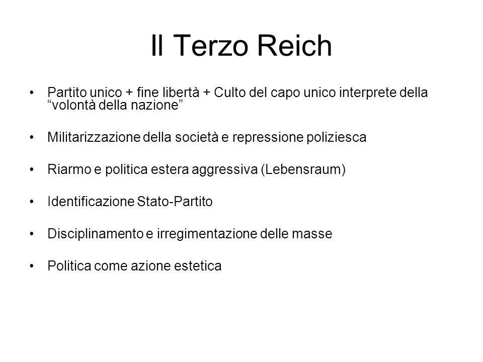 Il Terzo Reich Partito unico + fine libertà + Culto del capo unico interprete della volontà della nazione