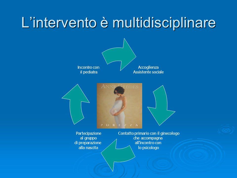L'intervento è multidisciplinare