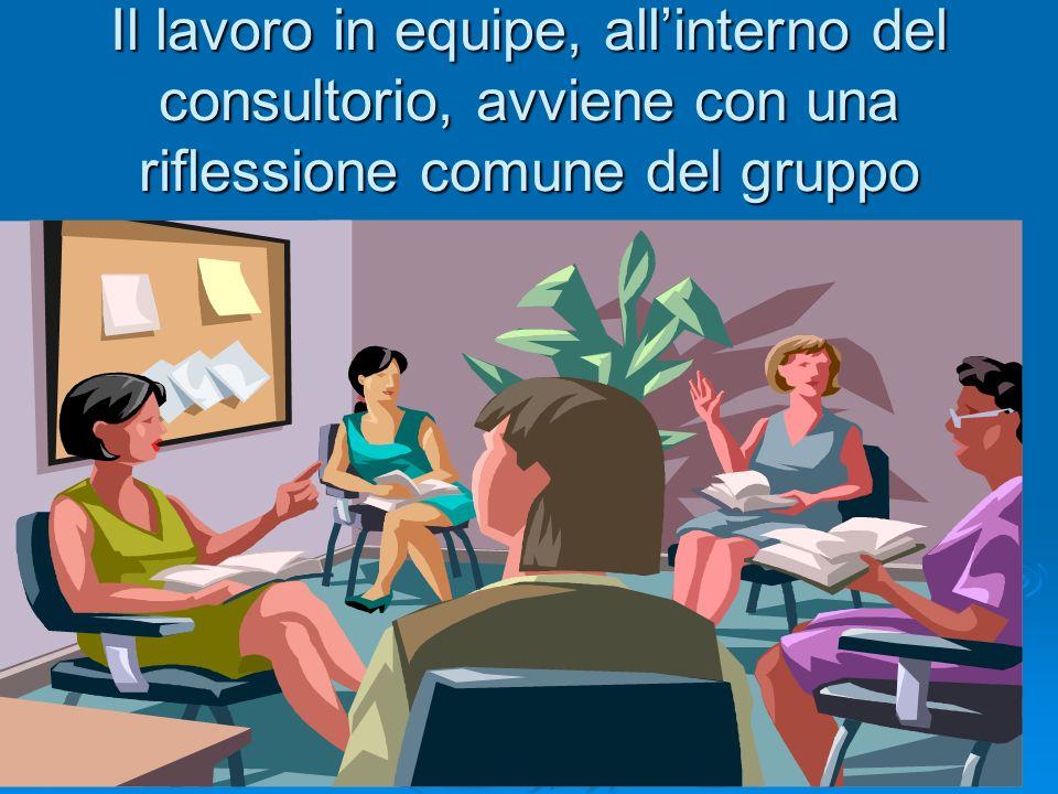 Il lavoro in equipe, all'interno del consultorio, avviene con una riflessione comune del gruppo