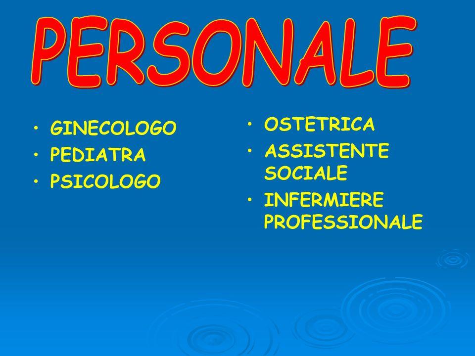 PERSONALE OSTETRICA GINECOLOGO ASSISTENTE SOCIALE PEDIATRA PSICOLOGO