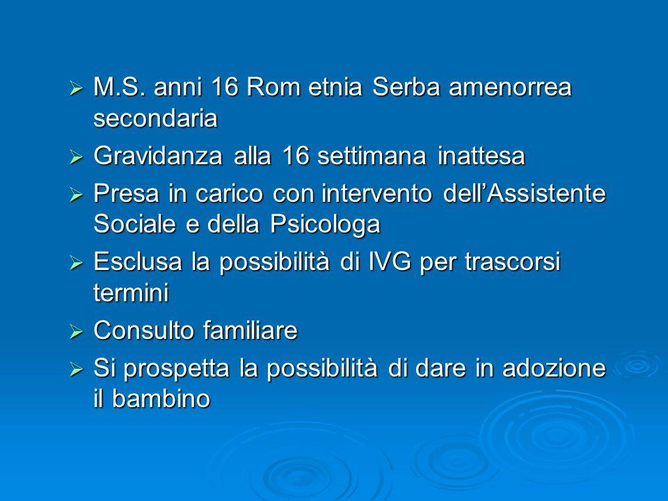 M.S. anni 16 Rom etnia Serba amenorrea secondaria