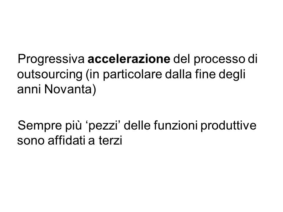 Progressiva accelerazione del processo di outsourcing (in particolare dalla fine degli anni Novanta)
