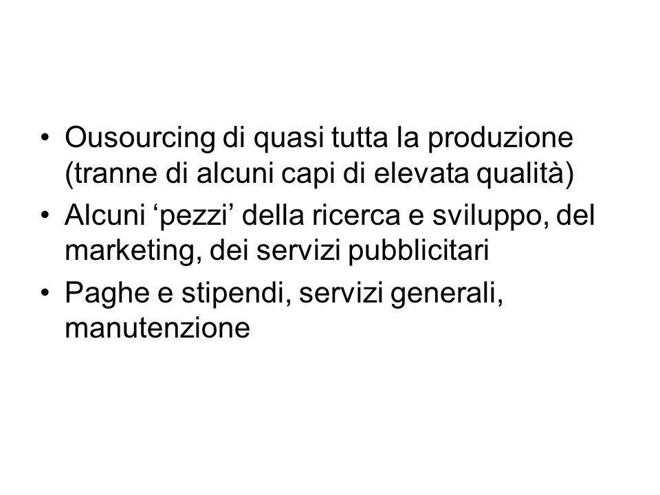 Ousourcing di quasi tutta la produzione (tranne di alcuni capi di elevata qualità)
