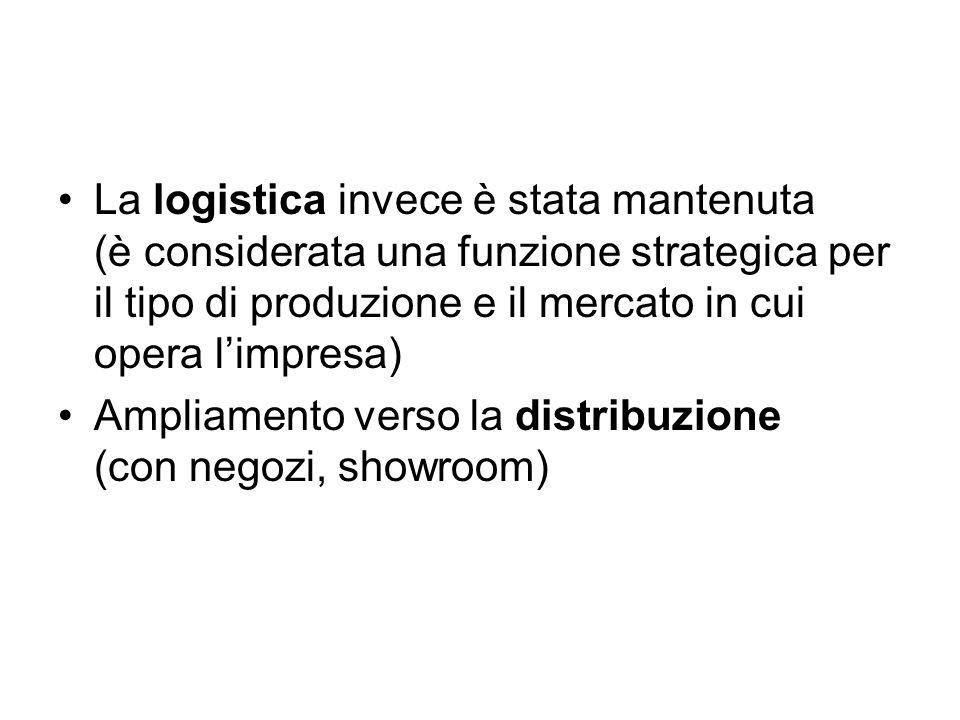 La logistica invece è stata mantenuta (è considerata una funzione strategica per il tipo di produzione e il mercato in cui opera l'impresa)