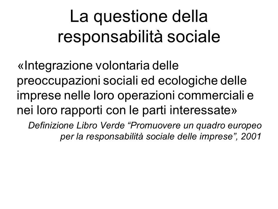 La questione della responsabilità sociale