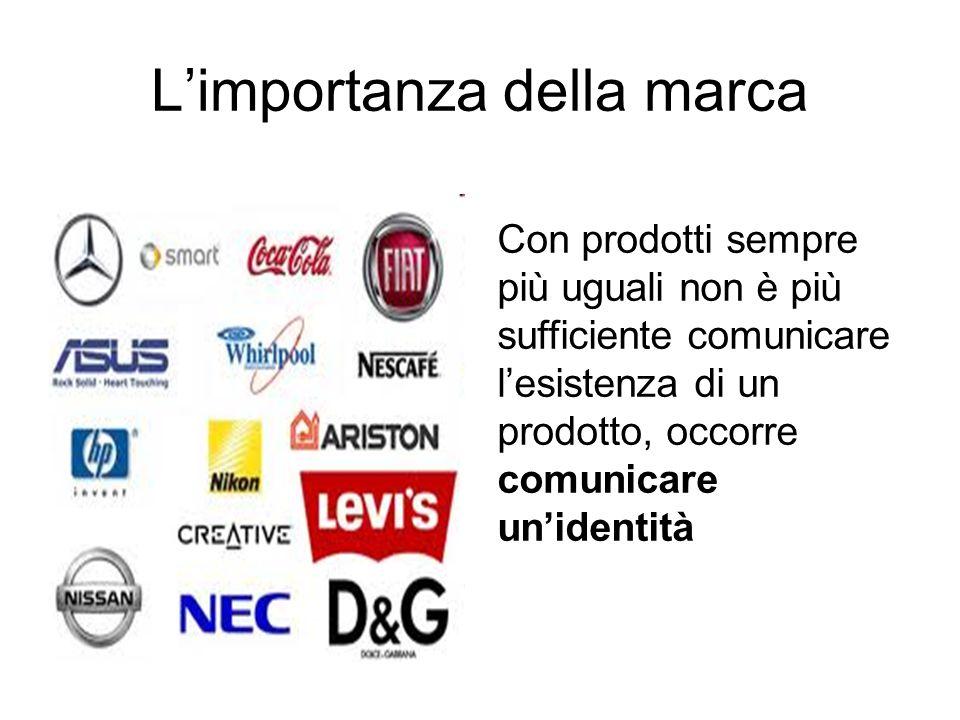 L'importanza della marca