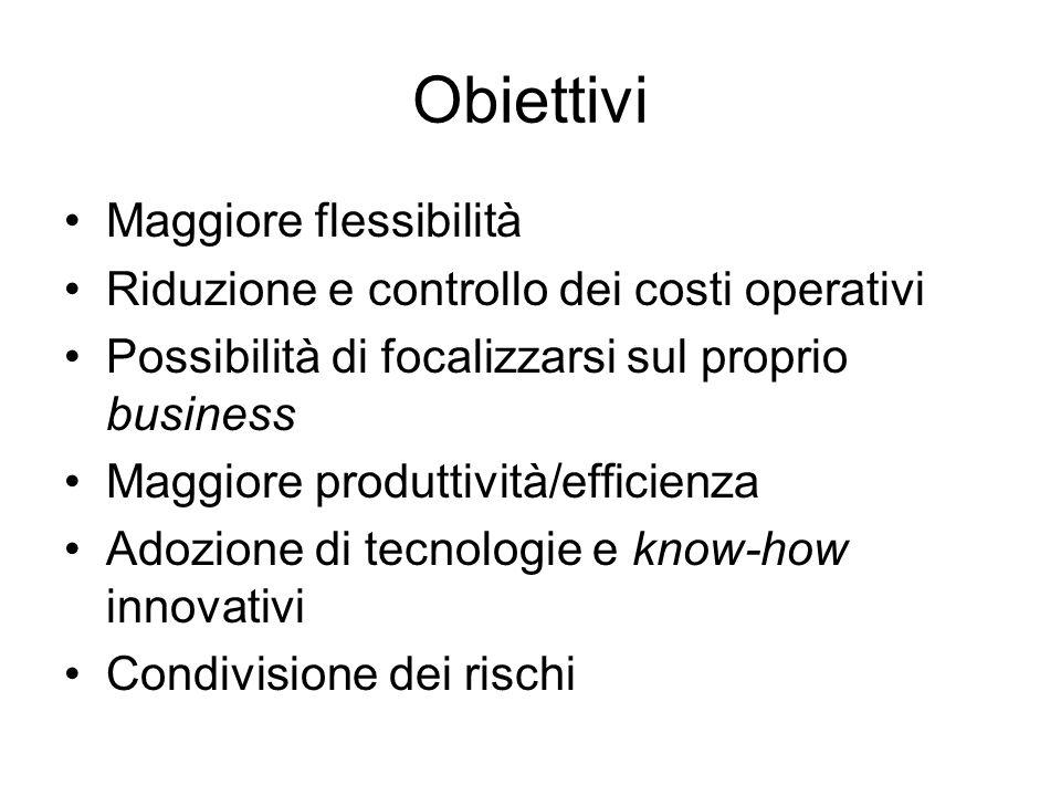 Obiettivi Maggiore flessibilità