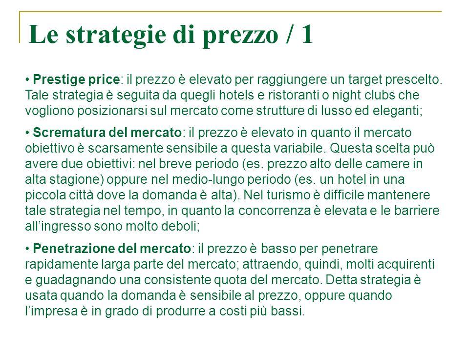 Le strategie di prezzo / 1