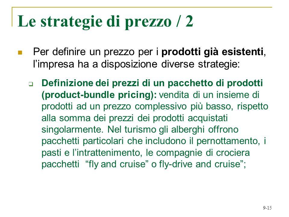 Le strategie di prezzo / 2