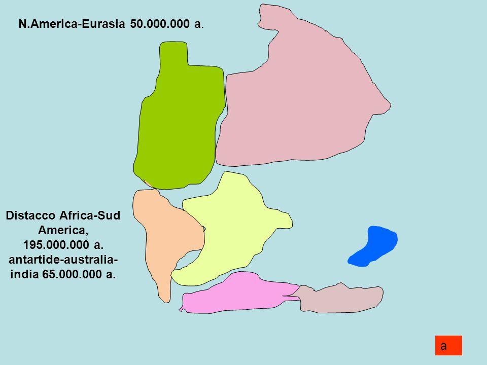 N.America-Eurasia 50.000.000 a. Distacco Africa-Sud America, 195.000.000 a. antartide-australia-india 65.000.000 a.