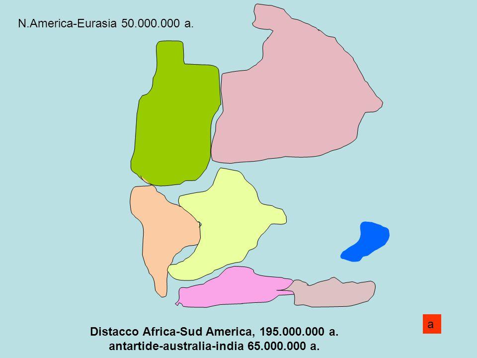 N.America-Eurasia 50.000.000 a. a. Distacco Africa-Sud America, 195.000.000 a.